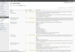 This image shows a list of some of the most popular WordPress plugins.